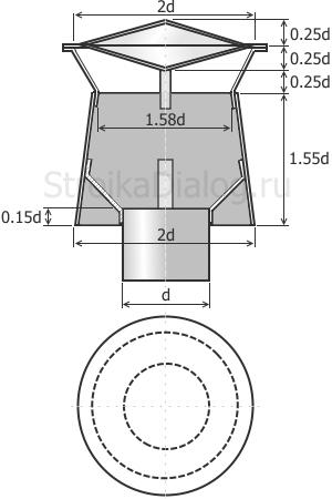 Дефлектор вольперта григоровича чертежи 163