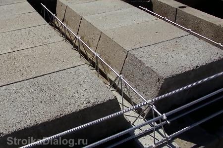 Смп бетон паропроницаемость керамзитобетона